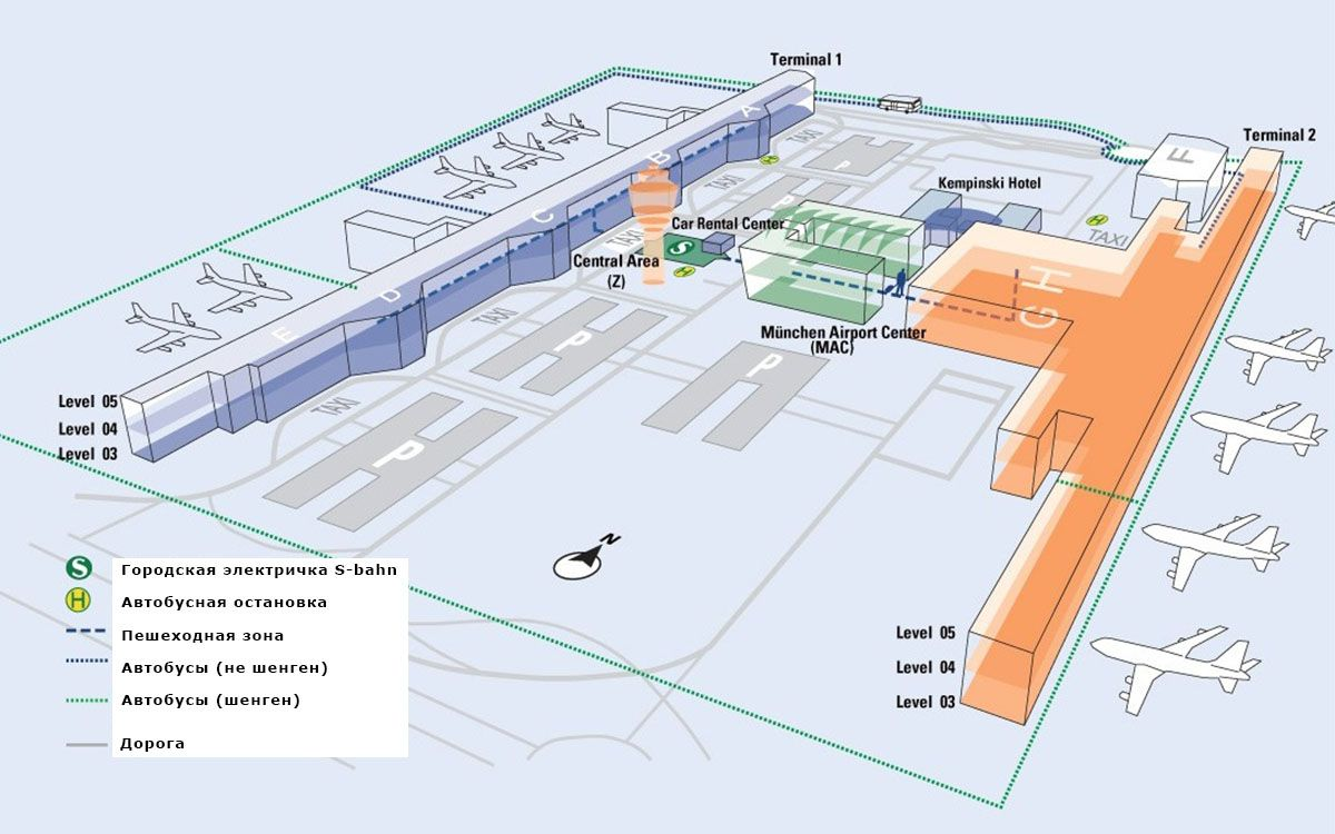 Аэропорты и вокзалы  PhotoTravelGuide